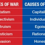The Causes of War and Those of Peace